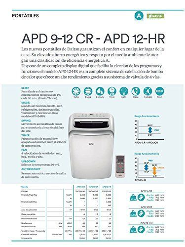 Daitsu APD12-CR