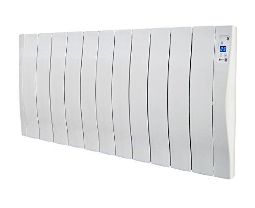 Haverland WI11 - Emisor térmico - 1700 W