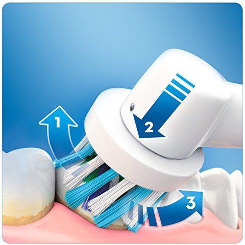 Índice de Contenidos   mostrar . 1 Comparativa Mejores Cepillos Eléctricos  Oral ... cfcd3d912f9f