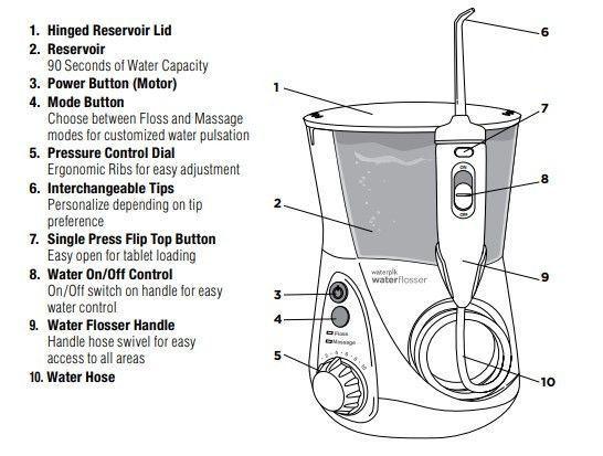 Waterpik WF-05EU - Irrigador bucal blanqueador Whitening Professional estructura