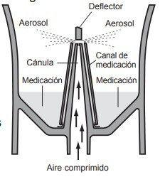 esquema de funcionamiento del omron c28p