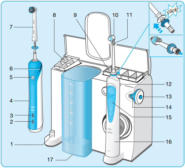 caracteríticas oral-b-pro-3000