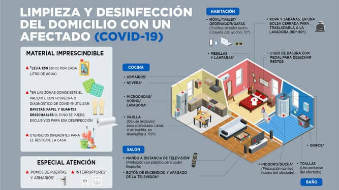 limpieza afectador corona virus